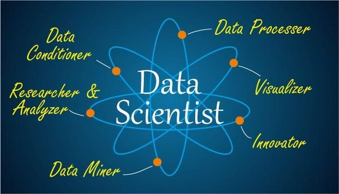 Data Science Internships for Students