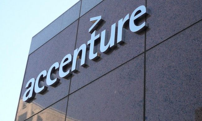 Accenture Summer Internships in the United States, 2019