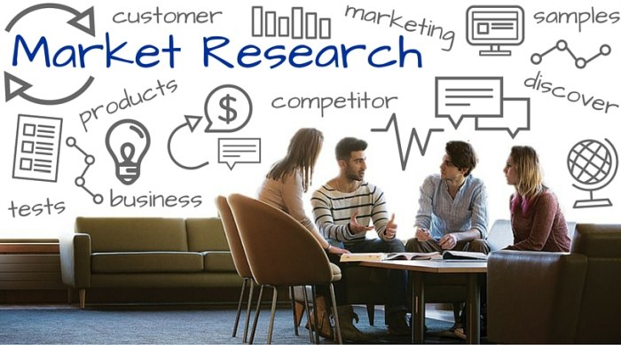 Market Research Internships