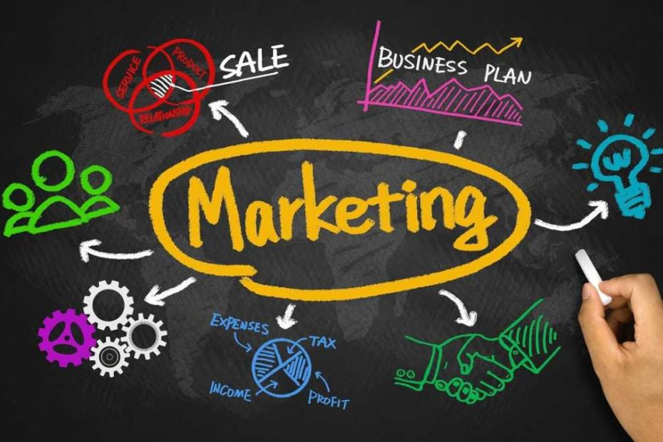 Summer Marketing Internships